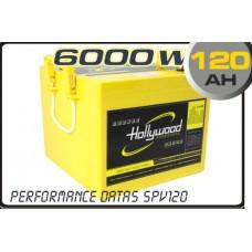 120AH AGM Battery 12V Hollywood